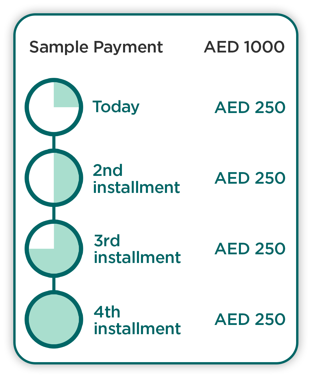 spotii sample payment